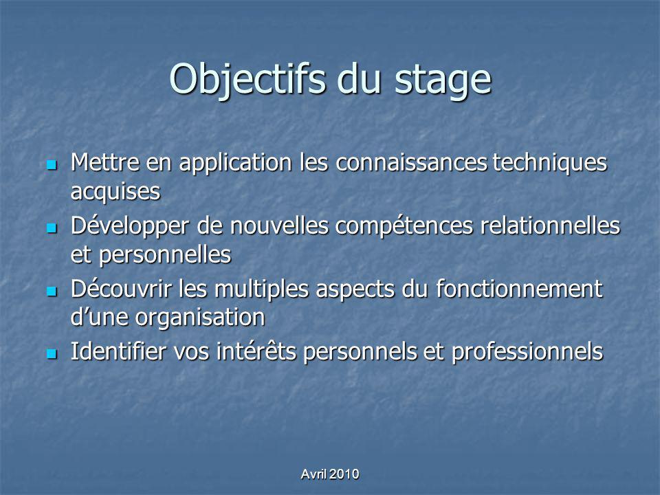 Objectifs du stage Mettre en application les connaissances techniques acquises. Développer de nouvelles compétences relationnelles et personnelles.