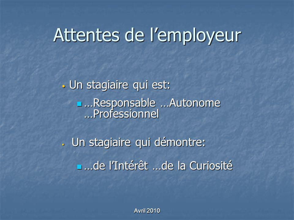 Attentes de l'employeur