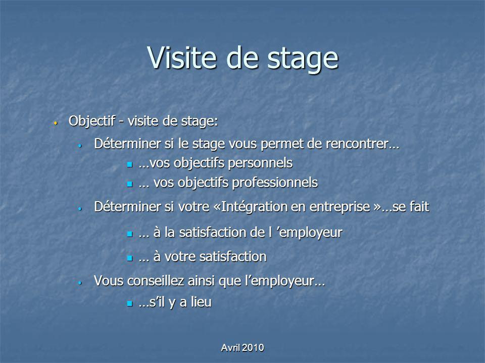Visite de stage Objectif - visite de stage: