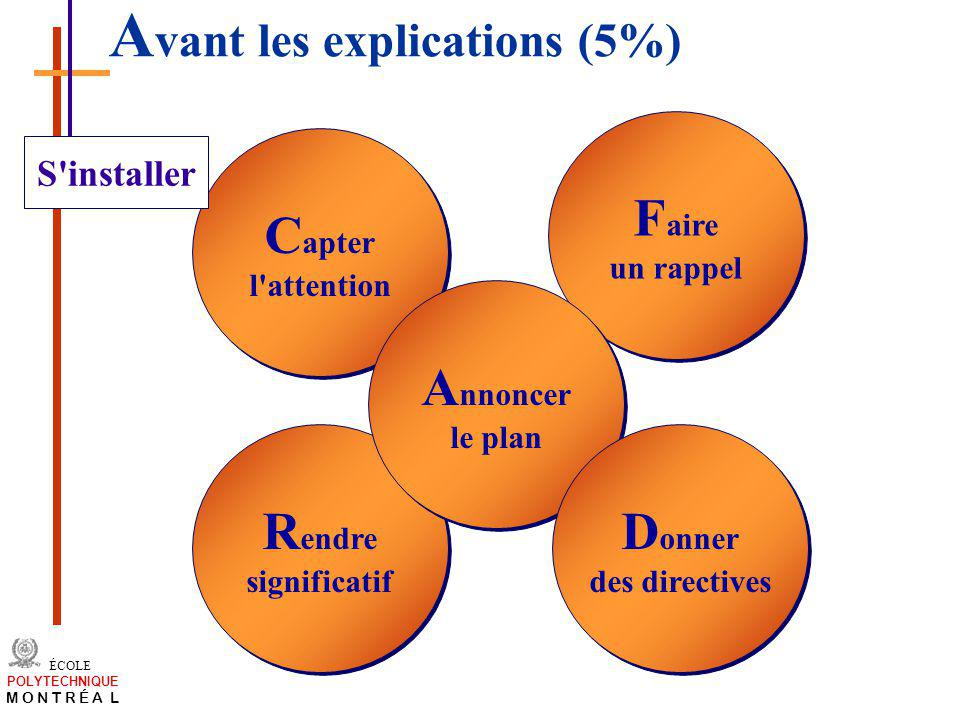 Avant les explications (5%)