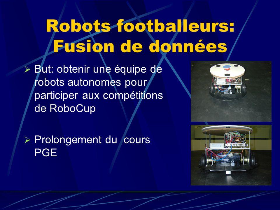 Robots footballeurs: Fusion de données