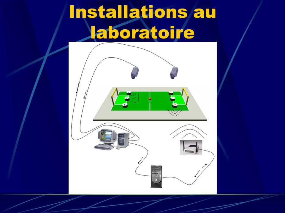 Installations au laboratoire