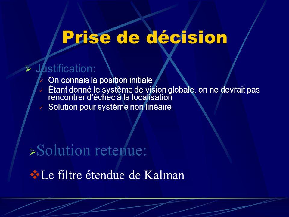 Prise de décision Le filtre étendue de Kalman Justification: