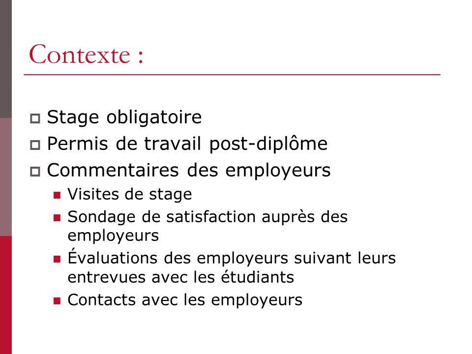 Contexte : Stage obligatoire Permis de travail post-diplôme