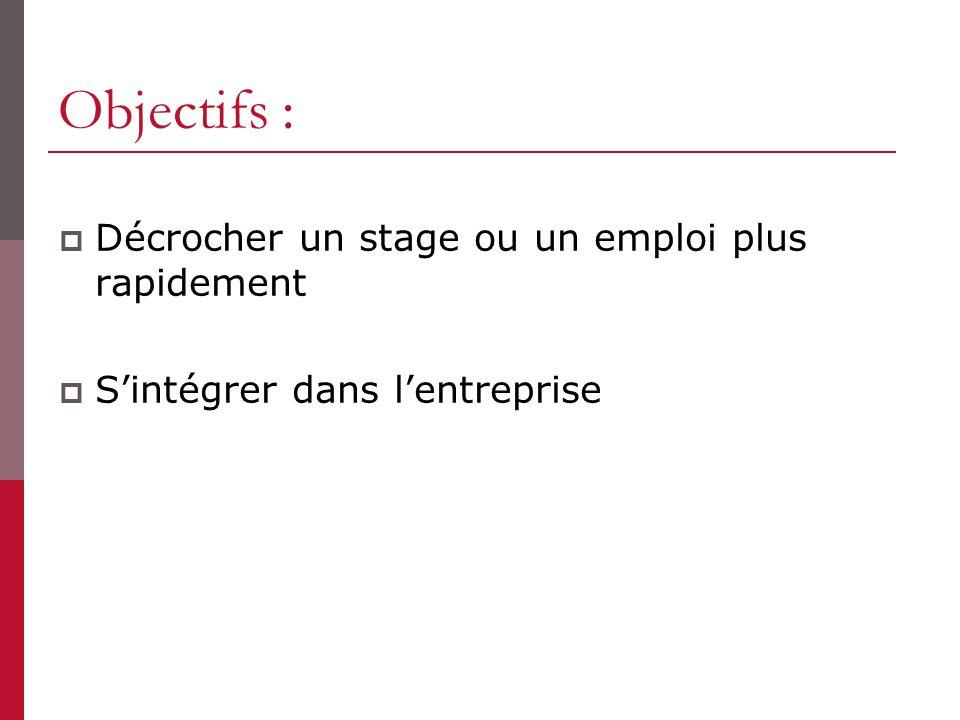 Objectifs : Décrocher un stage ou un emploi plus rapidement