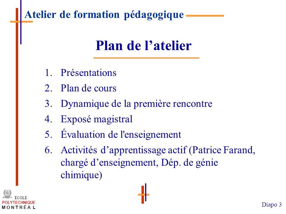Plan de l'atelier Atelier de formation pédagogique Présentations