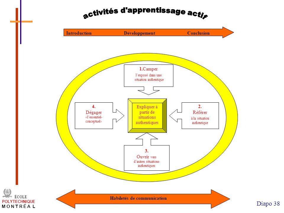activités d apprentissage actif