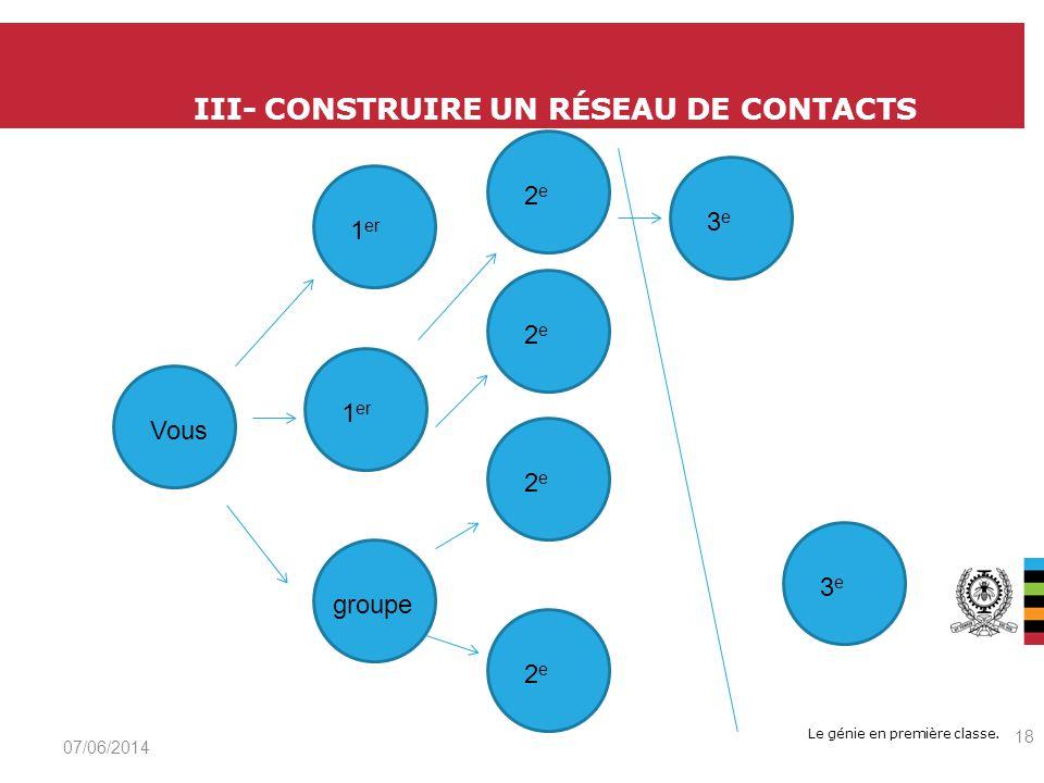 III- Construire un réseau de contacts