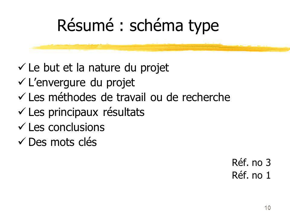 Résumé : schéma type Le but et la nature du projet