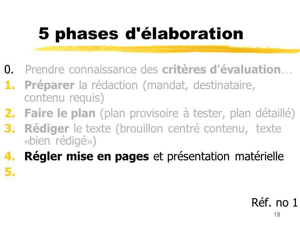 5 phases d élaboration 0. Prendre connaissance des critères d évaluation… Préparer la rédaction (mandat, destinataire, contenu requis)
