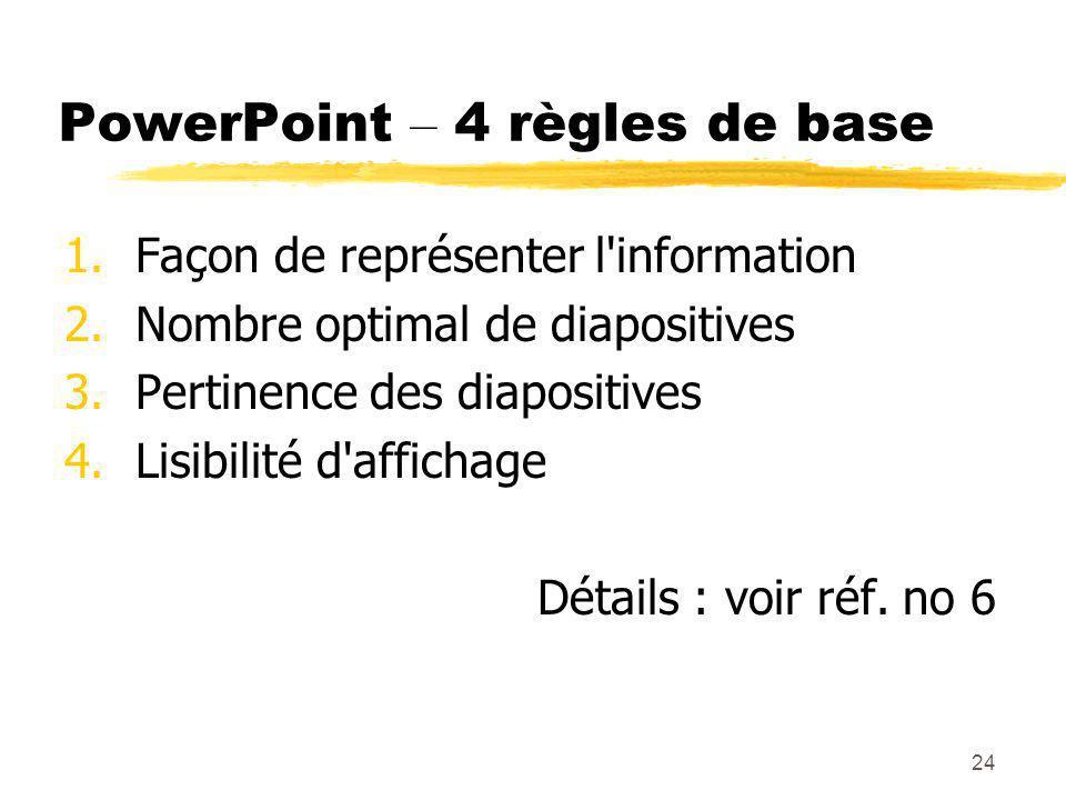 PowerPoint – 4 règles de base