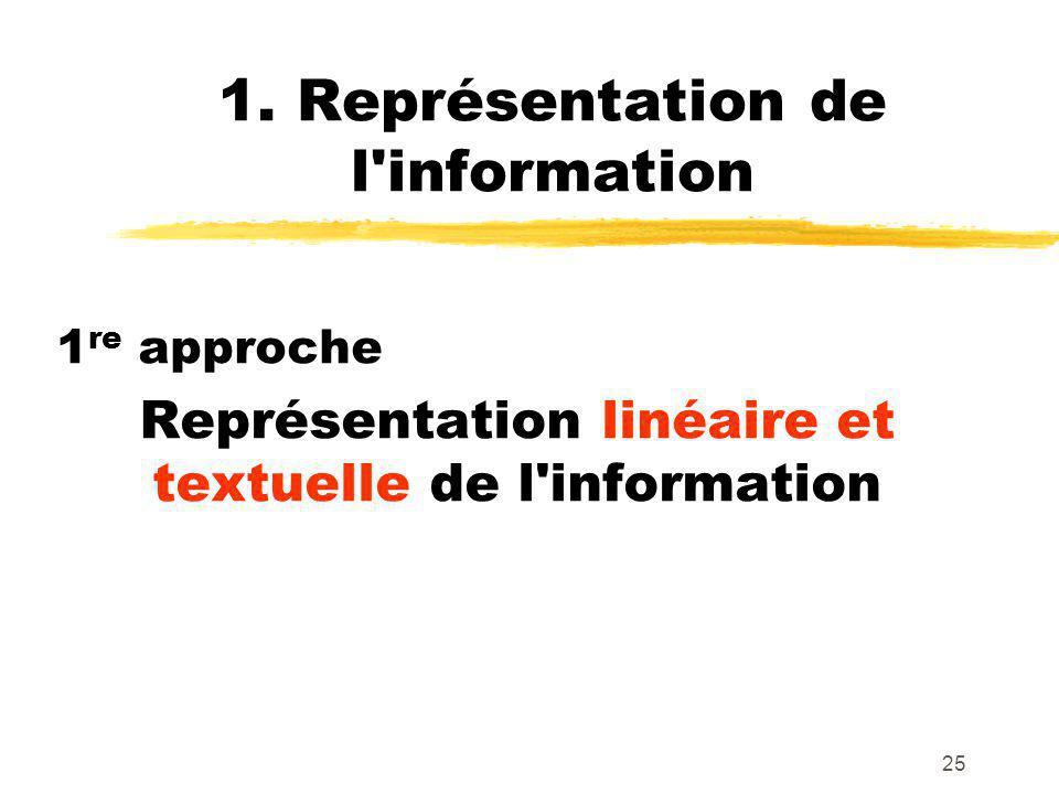 1. Représentation de l information