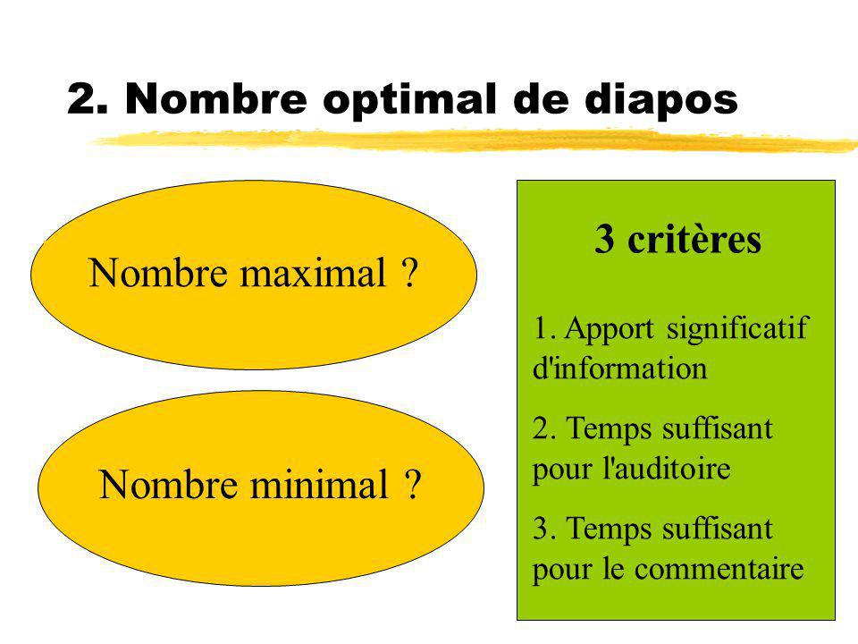 2. Nombre optimal de diapos