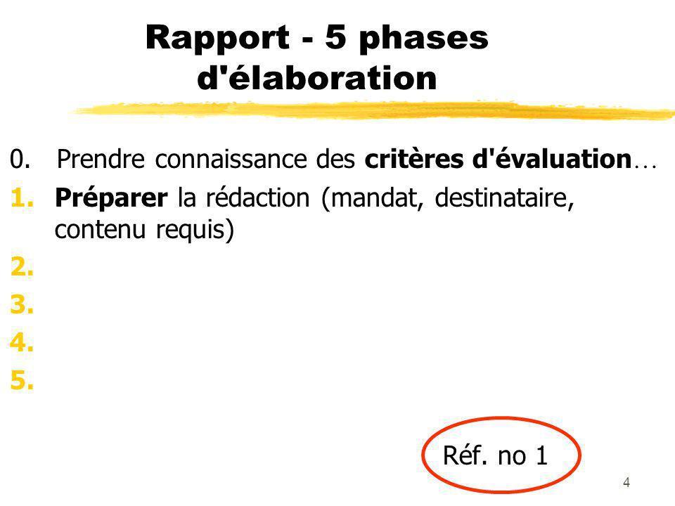 Rapport - 5 phases d élaboration