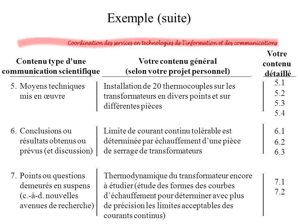 Exemple (suite) Votre contenu détaillé