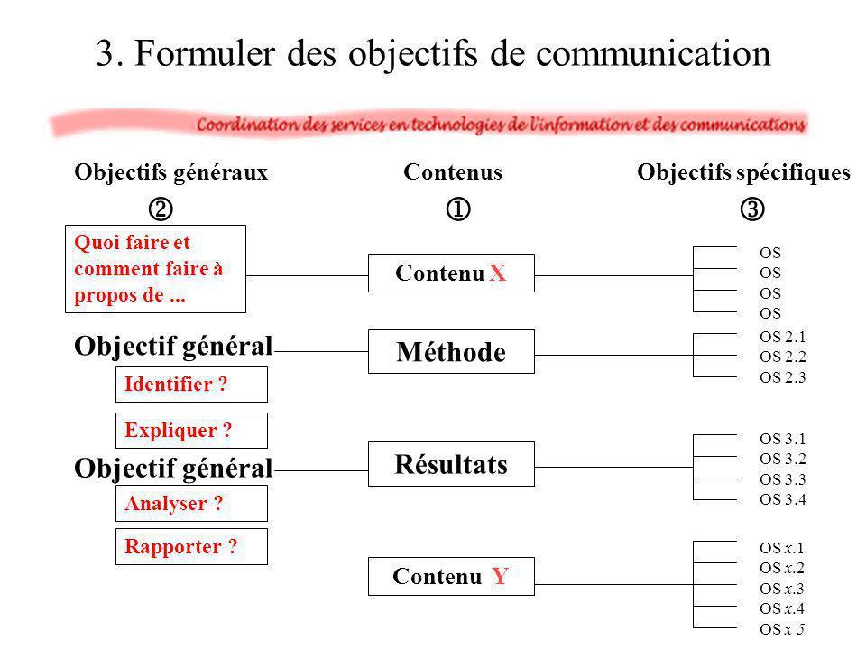 3. Formuler des objectifs de communication