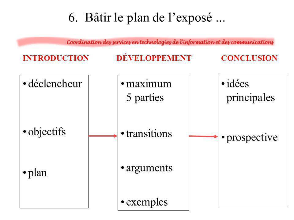 6. Bâtir le plan de l'exposé ...