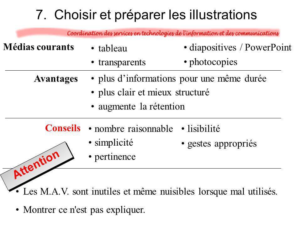 7. Choisir et préparer les illustrations