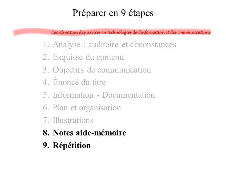 Préparer en 9 étapes 1. Analyse : auditoire et circonstances