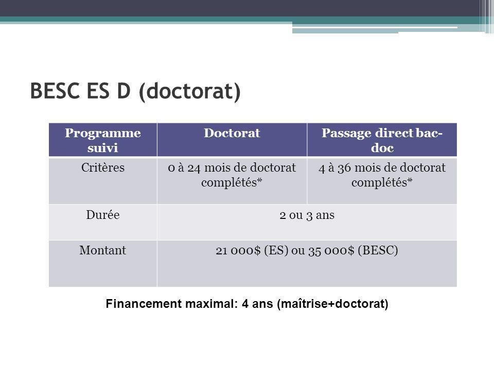 Passage direct bac-doc Financement maximal: 4 ans (maîtrise+doctorat)