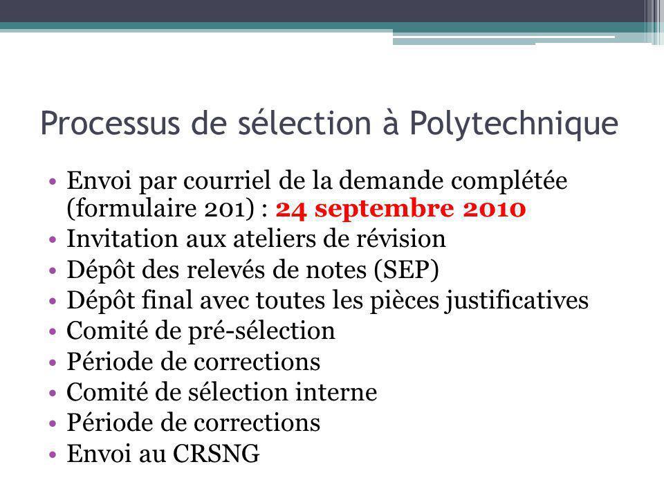 Processus de sélection à Polytechnique