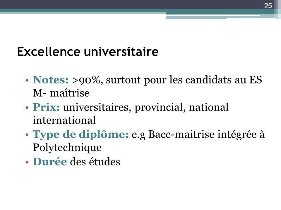 Excellence universitaire