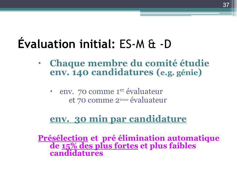 Évaluation initial: ES-M & -D