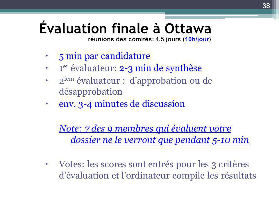 Évaluation finale à Ottawa