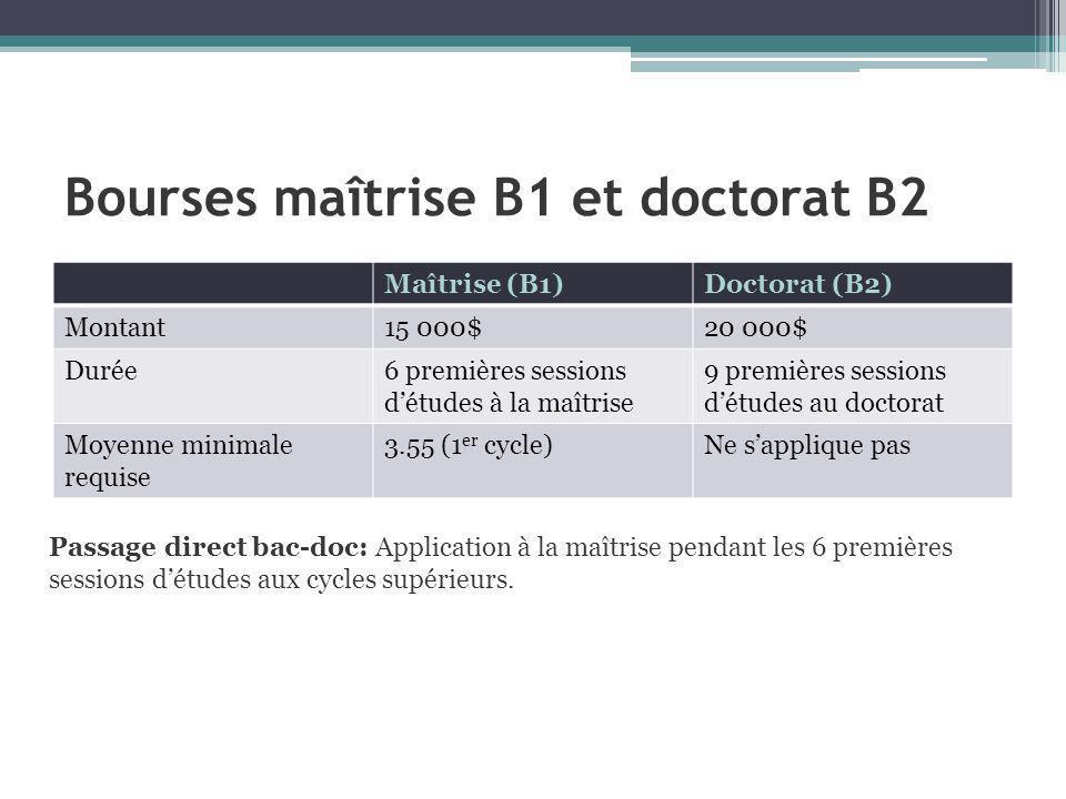 Bourses maîtrise B1 et doctorat B2