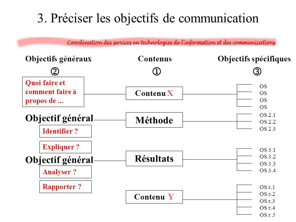 3. Préciser les objectifs de communication