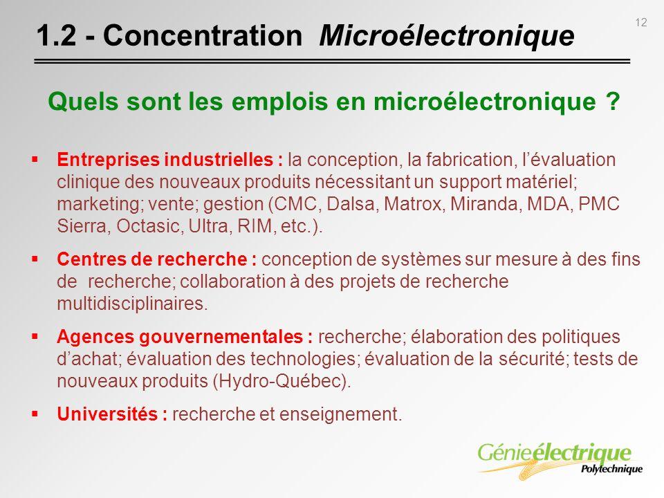 Quels sont les emplois en microélectronique