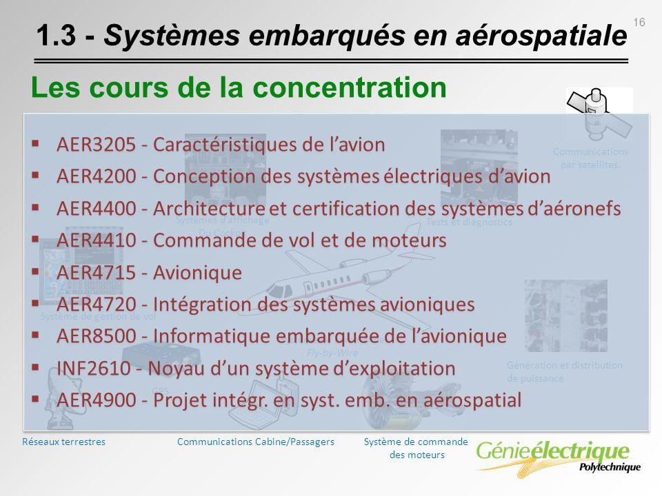 1.3 - Systèmes embarqués en aérospatiale