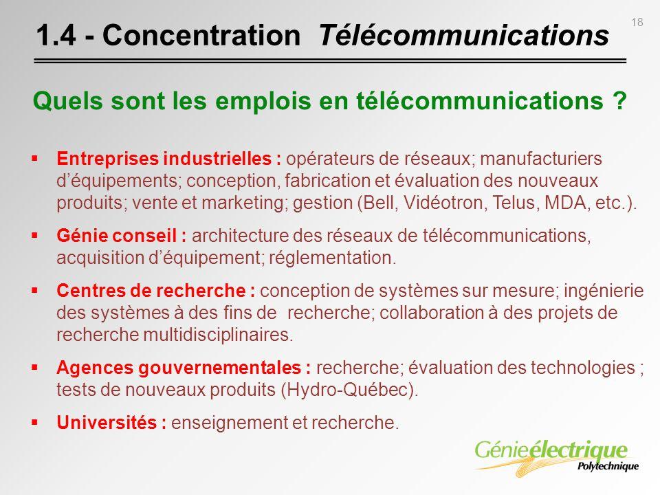 Quels sont les emplois en télécommunications