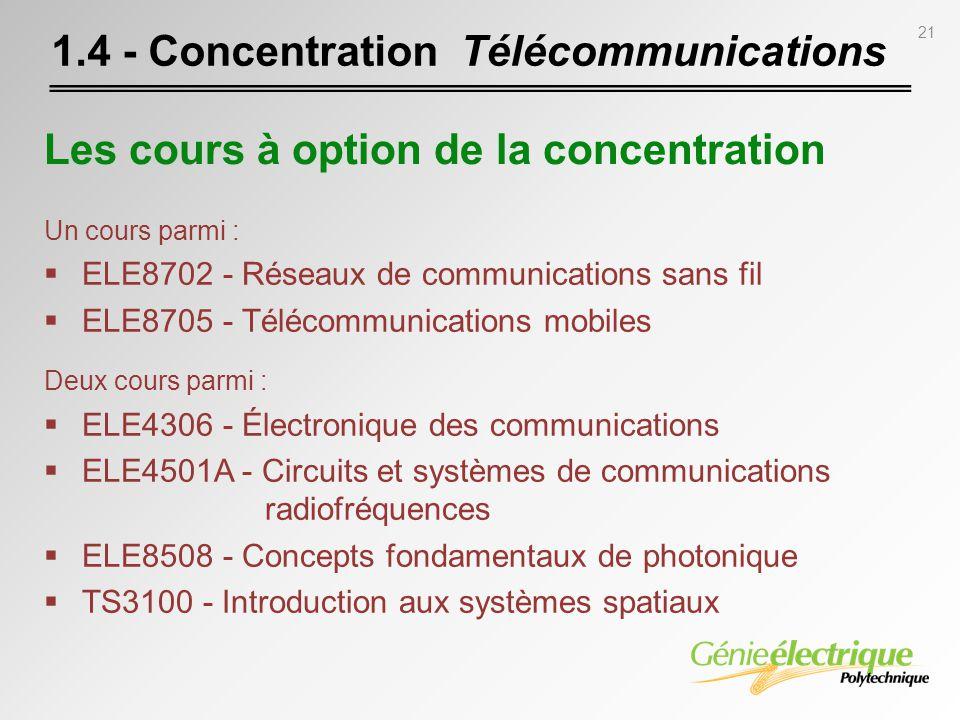 1.4 - Concentration Télécommunications
