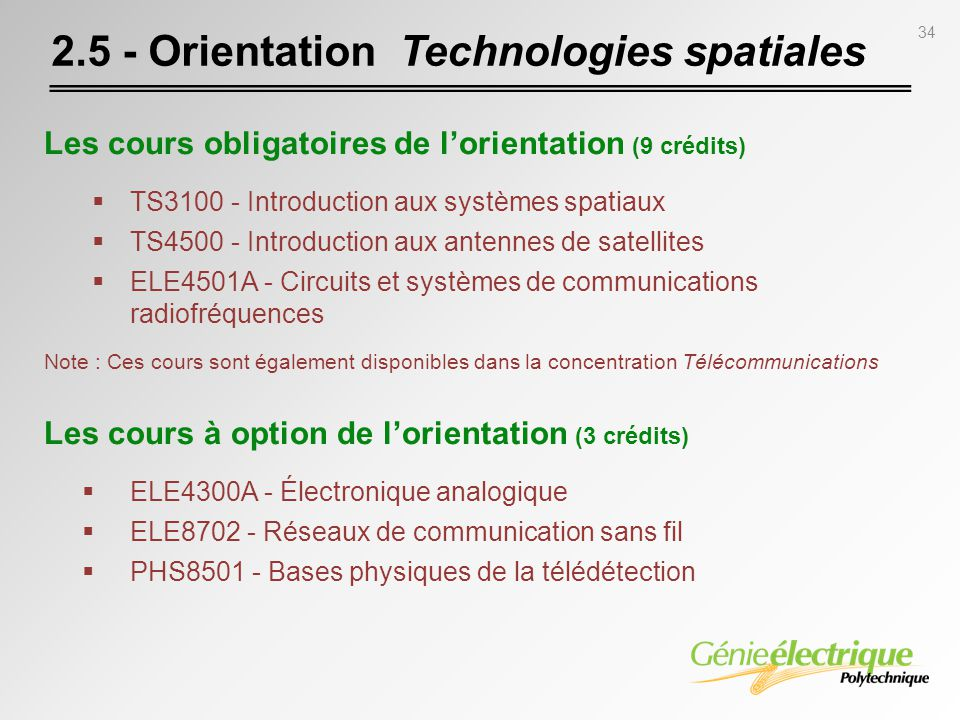 2.5 - Orientation Technologies spatiales