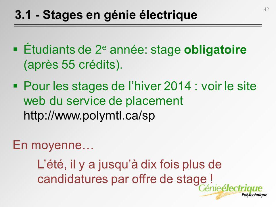 3.1 - Stages en génie électrique