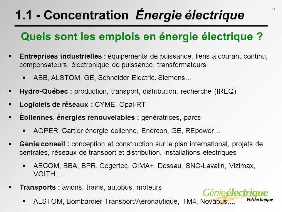Quels sont les emplois en énergie électrique