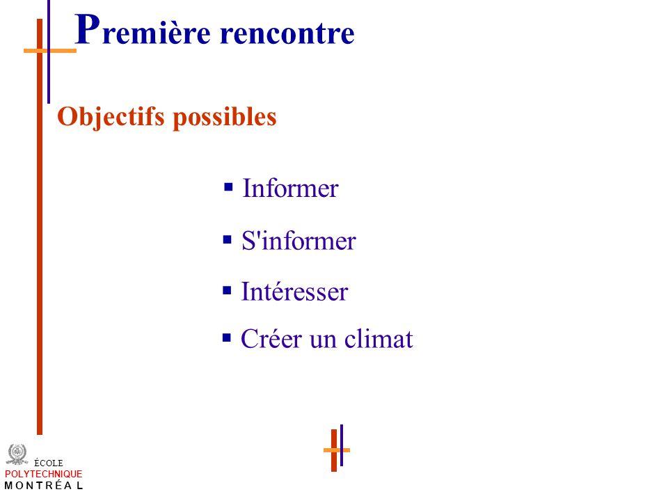 Première rencontre Objectifs possibles Informer S informer Intéresser
