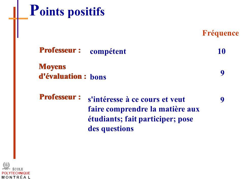 Points positifs Fréquence Professeur : compétent 10 Moyens