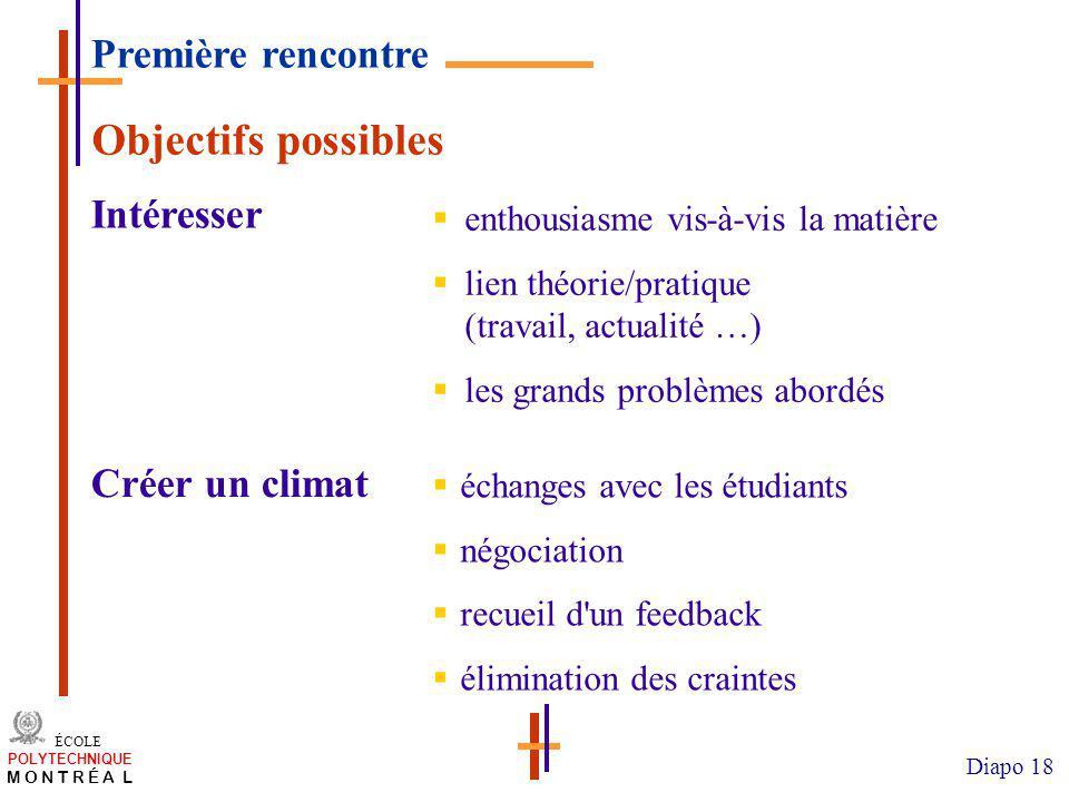 Objectifs possibles Première rencontre Intéresser Créer un climat