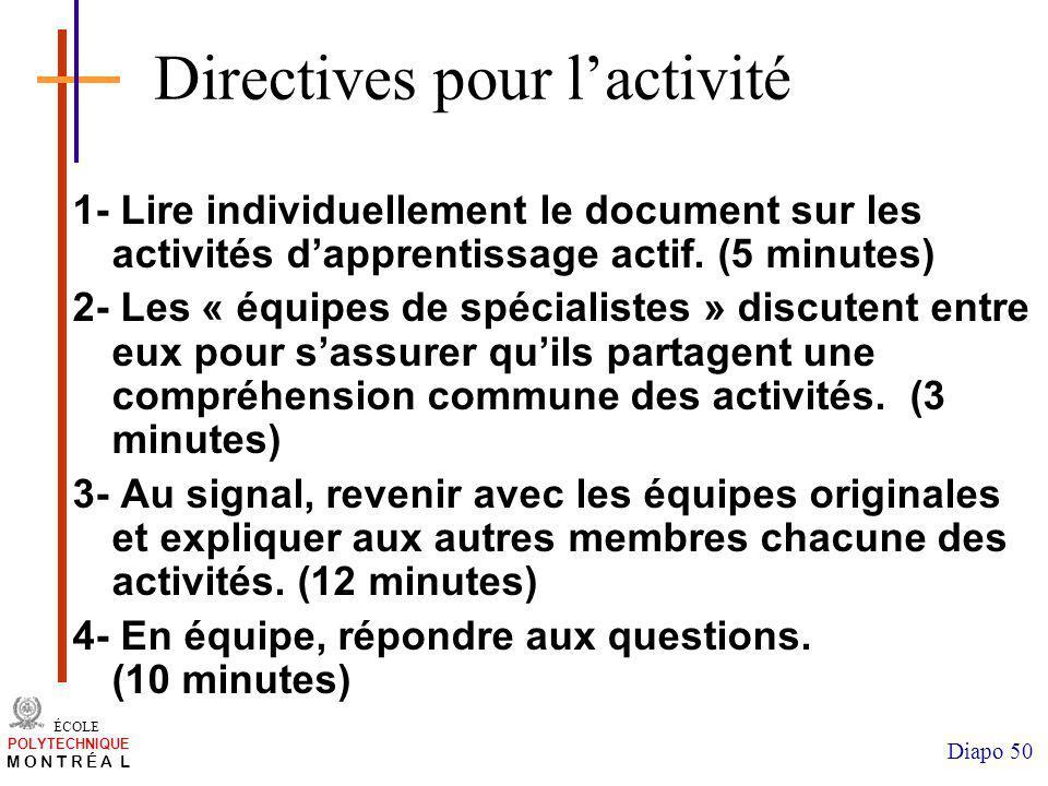 Directives pour l'activité