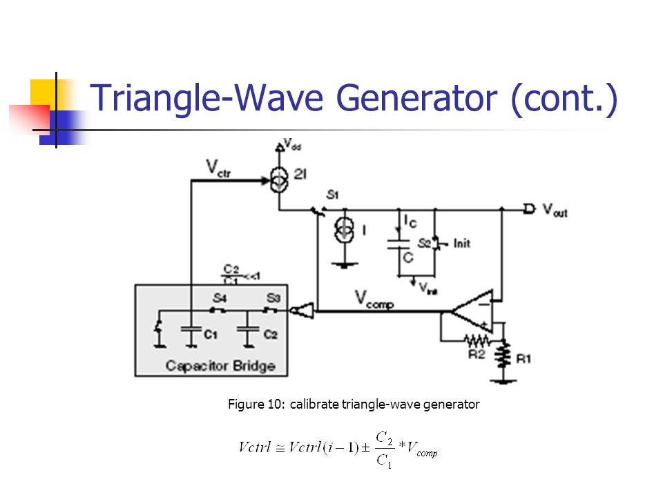 Triangle-Wave Generator (cont.)