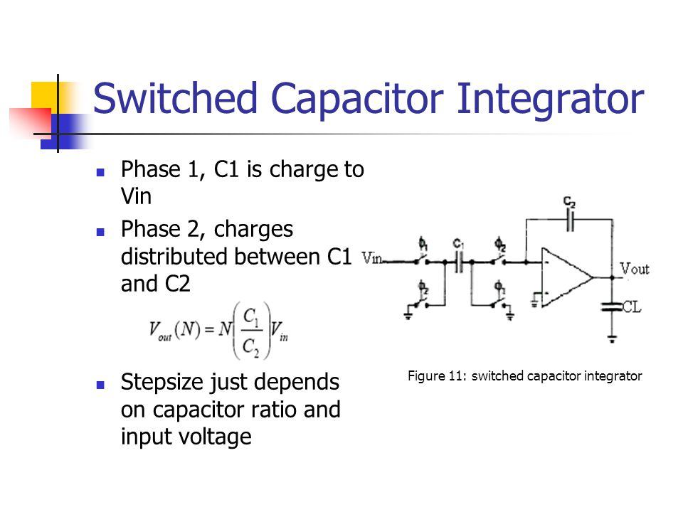 Switched Capacitor Integrator