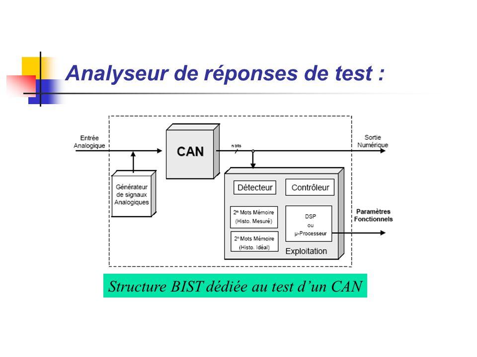 Analyseur de réponses de test :