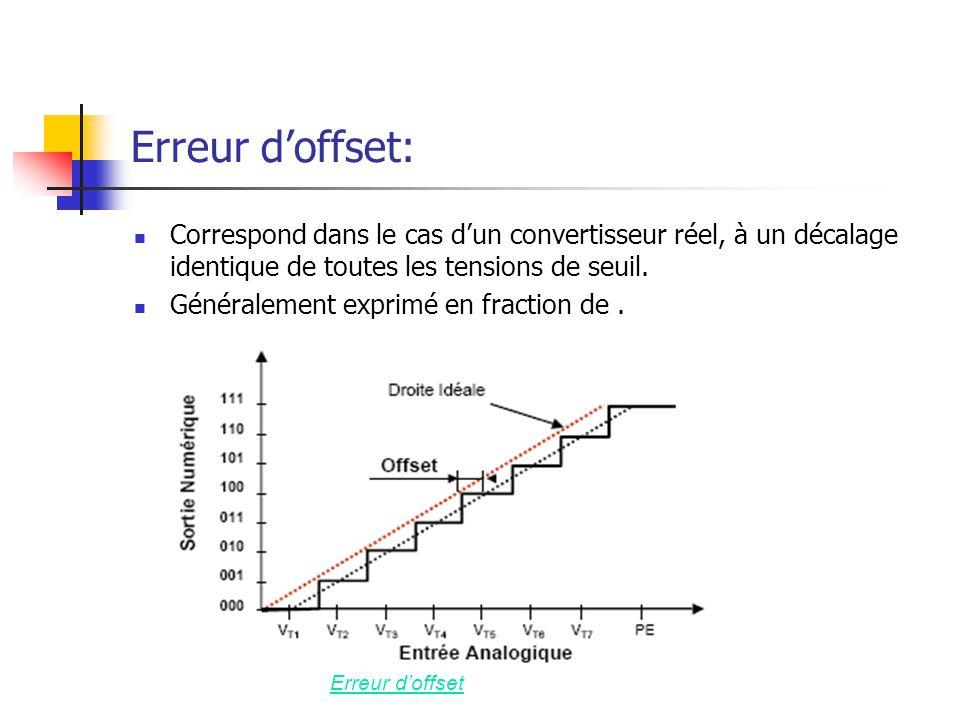 Erreur d'offset: Correspond dans le cas d'un convertisseur réel, à un décalage identique de toutes les tensions de seuil.