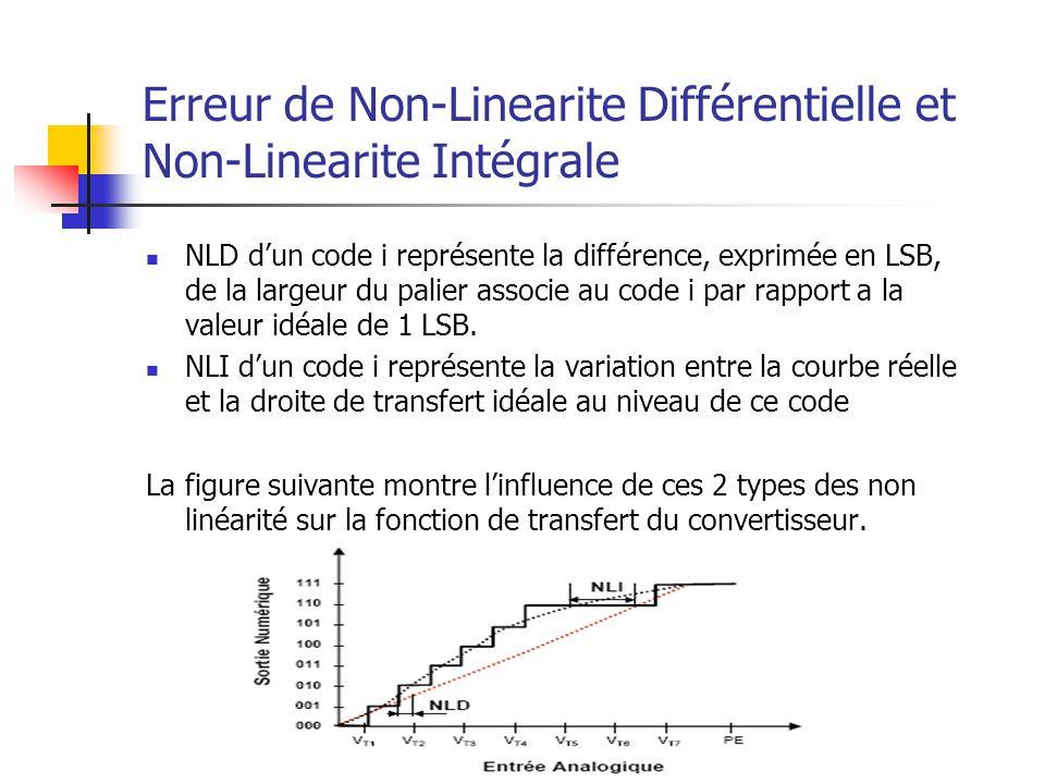 Erreur de Non-Linearite Différentielle et Non-Linearite Intégrale