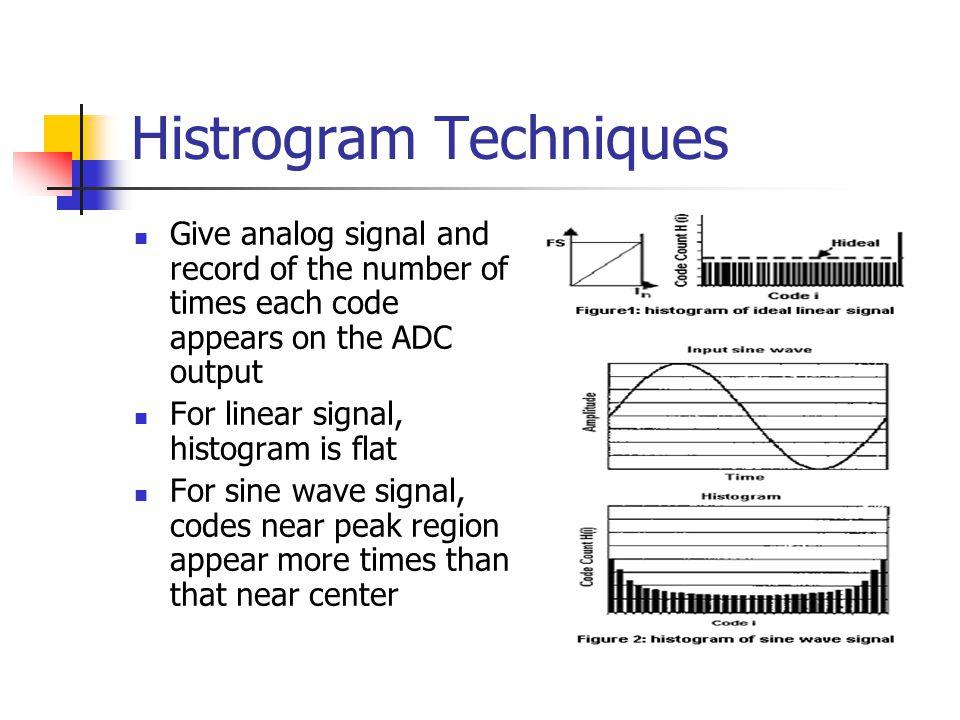 Histrogram Techniques