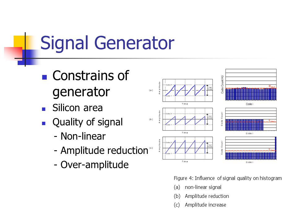 Signal Generator Constrains of generator Silicon area