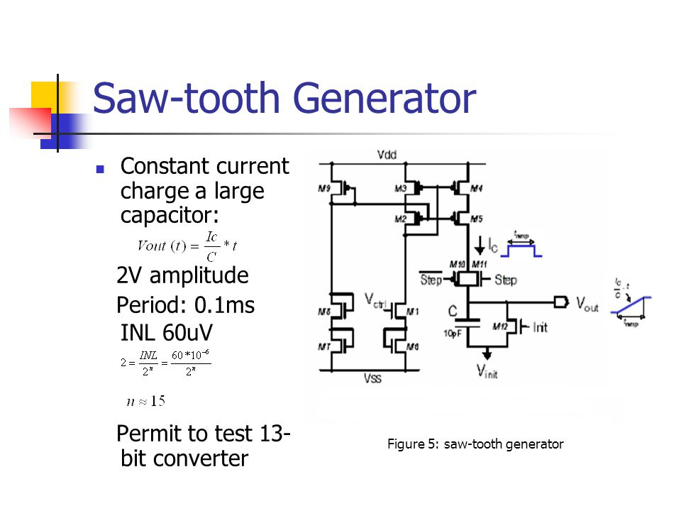Saw-tooth Generator Constant current charge a large capacitor: