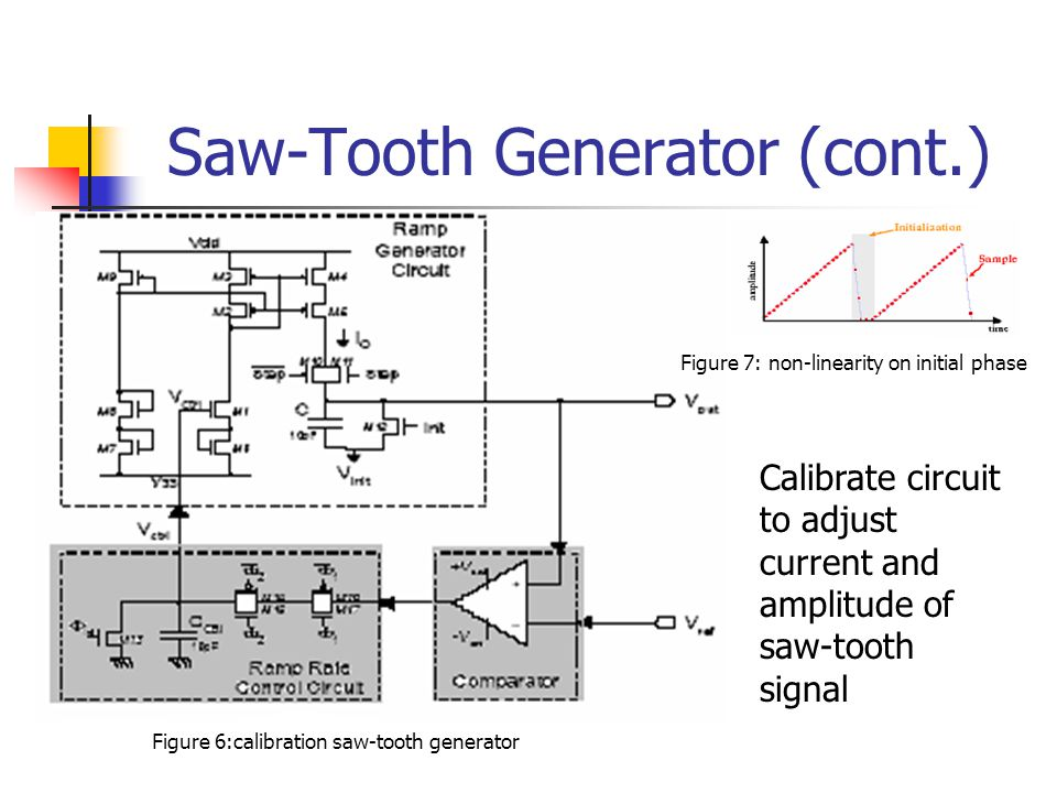 Saw-Tooth Generator (cont.)